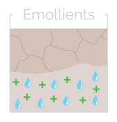 Emollients soften and smooth skin